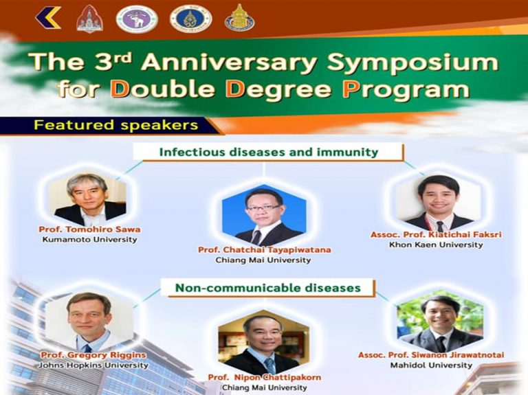 The 3rd Anniversary Symposium for Double Degree Program: The DDP symposium 2021
